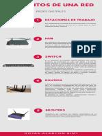Actividad 3 Infografía Rojas Alarcon 6IM1