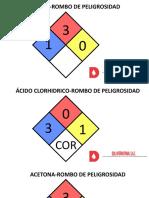 ROMBOS DE PELIGROSIDAD