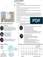 Medidores gas natural