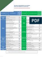 TRANSFORMATION+DIGITALE-Catalogue+des+offres