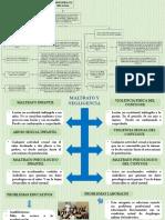 Mapa Conceptual Psicopatología