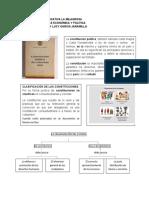 GUIA LA ORGANIZACIÒN POLITICA - GRADO 10 - 1P-convertido