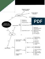 Metodología de la Investigación SAMPIERI 194