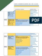 ML1-  Prévision de matières 2020-2021- Q1-Q2-Q3  (1)