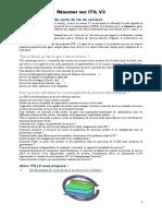 Résumer sur ITIL V3