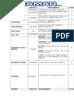 PROCEDIMIENTOS DE PRUEBAS 05032021