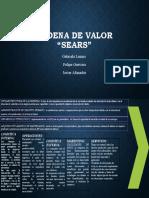 Cadena de Valor SEARS
