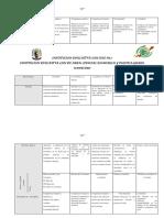 PLAN DE AREA CIENCIAS POLITICAS y ECONOMICAS 11°