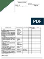 Ched Copc Checklist