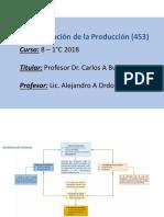 Tipos Produccion