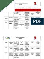 FORMATOS CRONOGRAMA TRABAJO INFANTIL DESARROLLO DE POTENCIALES 2021