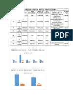 RESULTADOS - REGISTRO PQRS 3 TRIMESTRE 2020 (2)