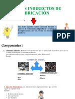 COSTOS INDIRECTO DE FABRICACION