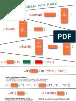 Excel Formulas in Pictures