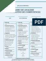 Cuadro Comparativo LPQ ELECTRONICS