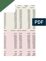 Copia de indices demográficos PROFE
