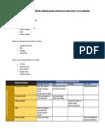 Ejemplo de Cuadro de Analisis de Uso de Aparatos Electronicos 6