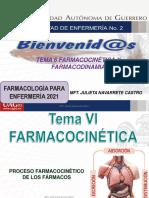FARMA TEMA 7 FARMACOCINETICA Y FARMACODINAMIA