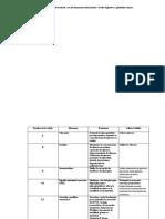 Crucigrama y completa de glandulas anexas