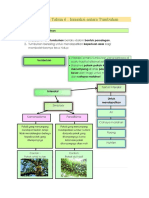 nota interaksi antara tumbuhan sc d6