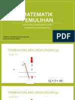 TAMBAH DALAM LINGKUNGAN 50 (DMS)