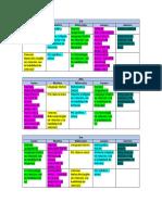 propuesta de horario 1er ciclo