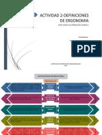 Actividad 2- Definiciones de Ergonomia