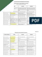 Lista geral de funcionários e os respectivos cargos