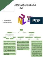 Mapa Conceptual Uml-convertido