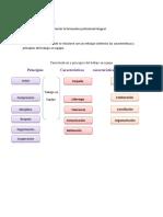 Desarrollo de Guía de Aprendizaje N0 5 y No 6