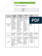 Rúbrica 2.1 Elaborar un currículum vitae (2)
