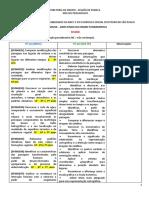 Análise BNCC x currículo 6º ano GEO modelização
