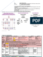 NRN202 Hematology & Cancer Study Guide