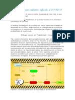 Análisis de riesgos cualitativo aplicado al COVID