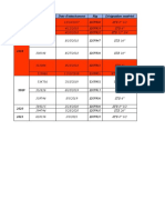 Situation des attachaments STB au 25 02 2021