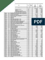 analisa e-standard