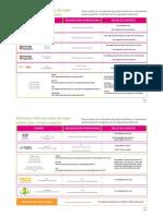 Exámenes-inglés-validos-para-req-FUAA-actualizados-18-12-2020-1