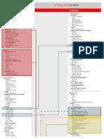 tabela_alteracoes_menu_simplificado_10072014