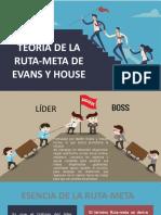 MODELO RUTA - META según House y Evans