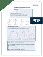 HOJA DE TRABAJO 15 Gráfica de funciones polinomiales SOL