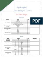 Hoja de Registro Evaluación 3-4 Años