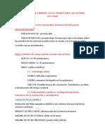 ESQUEMA REPASO UF1 . TERMINOLOGIA