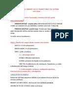 esquema de repaso uf2