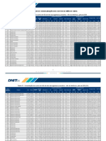 Relatório de Consolidação dos Custos de Mão de Obra_Ref. Julho 2020