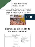 diapos proceso de elaboración de salchichas frescas