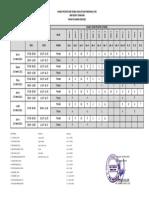 JADWAL PROKTOR USP 20-21
