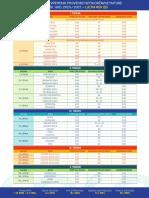 Kalendar i Vremenik Provedbe Ispita Ljetni Rok 2020 2021 PLAN B
