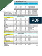 Tabela Oleos Principais por Tipo Rev 2