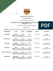 Resolución Dimayor 007-2011