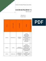 Matriz de Peligro (2)